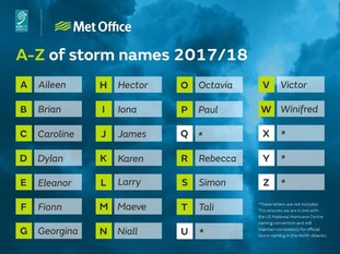 These are the storm names for 2017/18.
