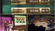 Wales marks 20 years of devolution