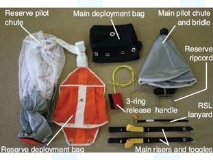 Parachute parts
