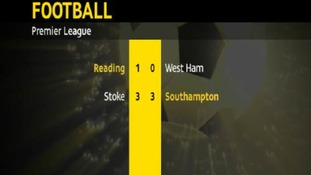 Premier League results graphic