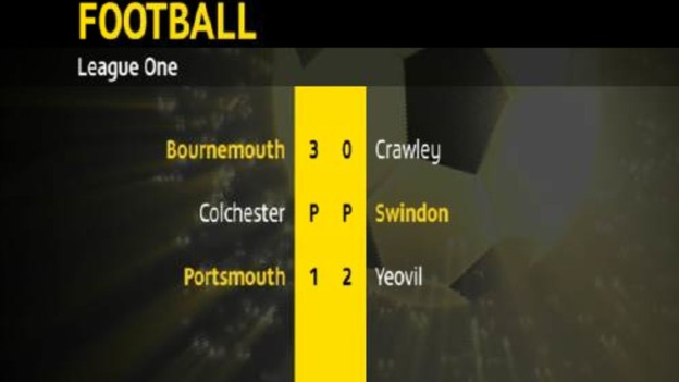 League One football scores