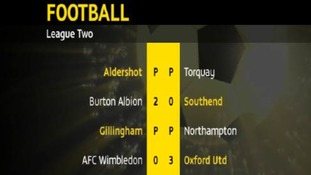 Football results: League Two graphic