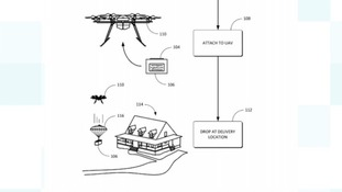 Amazon's parachute delivery patent