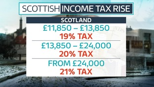 The proposed new income tax bands.