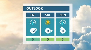 Outlook - Saturday looks like the best day of the weekend