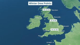 Average dew point in the Winter