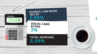 Councils can seek 6% tax rises if half of the extra funding is directed at social care.