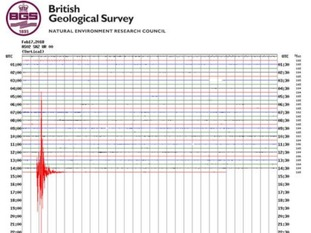 A seismograph shows the earth's movements this afternoon.