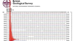 How the earthquake was detected by a seismometer at the British Geological Survey