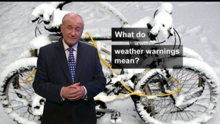 What do weather warnings mean?