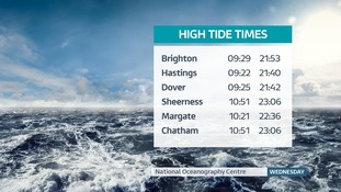 High tide times for Wednesday 14th March