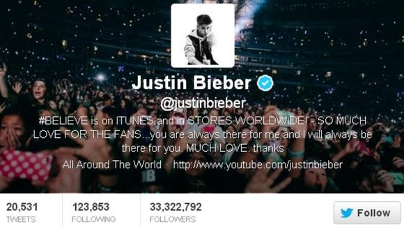 Justin Biber&#x27;s Twitter account had 33,322,792 followers at lunchtime