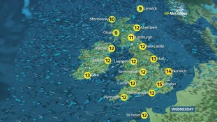 Maximum temperatures on Wednesday will be close to 16 Celsius (61 F).