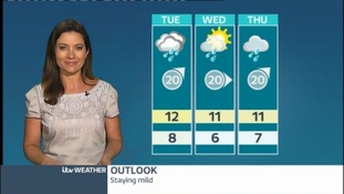 Clare's weather blog