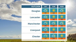 Dry, warm and sunny weekend after a breezy showery start on Saturday