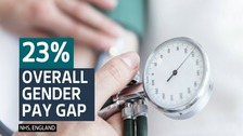 Male doctors receive on average more than £10,000 compared with female doctors.