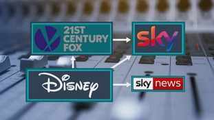 Fox, Comcast and the battle for Sky: Let the fun and games begin