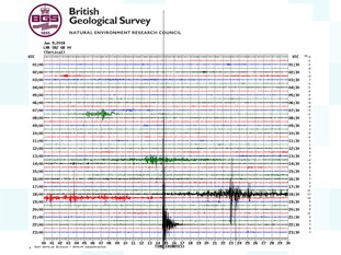 Seismology graph