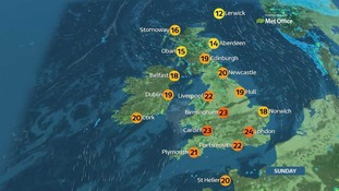 Sunday's top temperature will be around 24 Celsius.