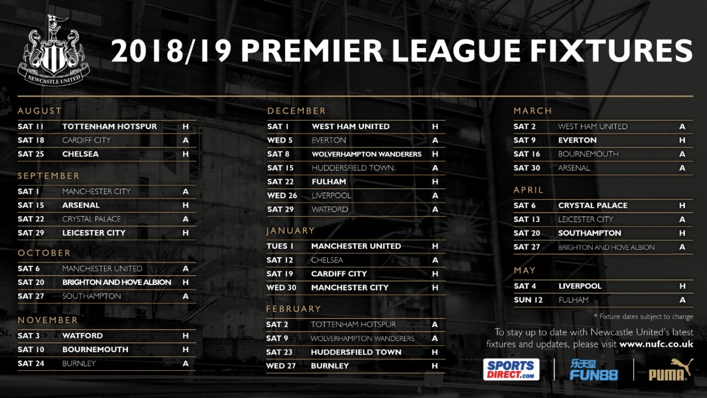 Tough Opening To The 2018-19 Season For Newcastle United