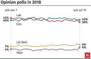 POLITICS Brexit