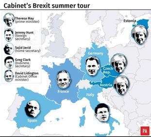 Cabinet's Brexit summer tour graphic