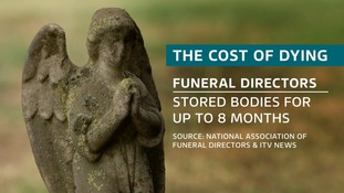 Funeral directors reported storing bodies for up to eight months while costs were met.