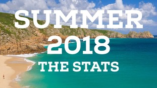 Summer statistics 2018