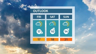 Outlook for the weekend