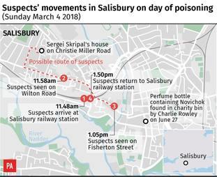 Salisbury attack