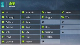 List of names for the Irish and UK storm season 2018-19