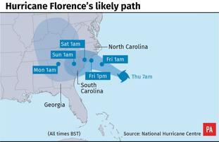 US hurricane