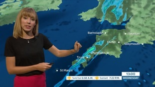 Weather: windy with sunny spells