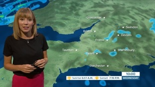 Weather: windy, bright and spells of rain
