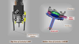 NASA's Curiosity