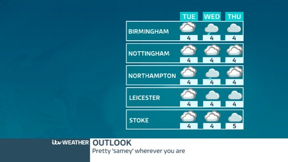 weather for various locations across the Central region