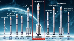 China's Long-March series of carrier rockets