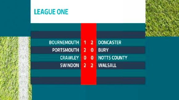 League One results
