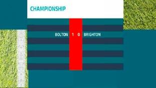 Championship - football result