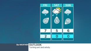Outlook for the West Midlands