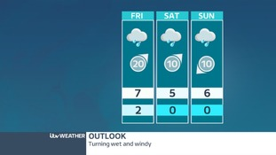 Outlook for the East Midlands