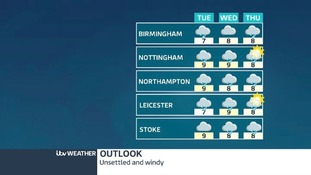 weather outlook for locations across the ITV Central region.