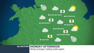 Monday afternoon weather