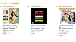 The song is number three in the Amazon download chart in the UK.