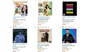 'Ding-Dong the Witch is Dead' is now at the number 4 spot as well as number one on the Amazon download charts.
