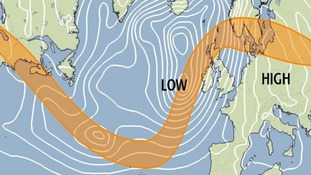 The orange ribbon represents the jet stream which drives our weather