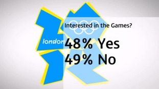 Poll results.