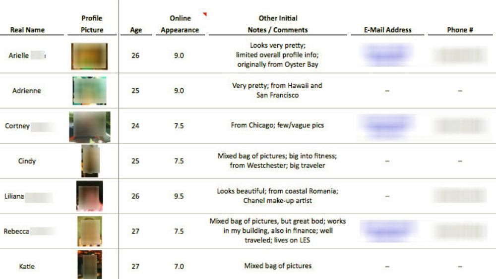 finance guy spreadsheet dating site