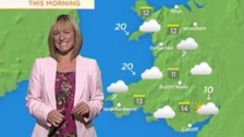Weather: Getting drier and brighter later!