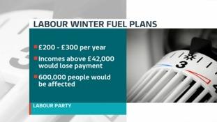 Labour plan